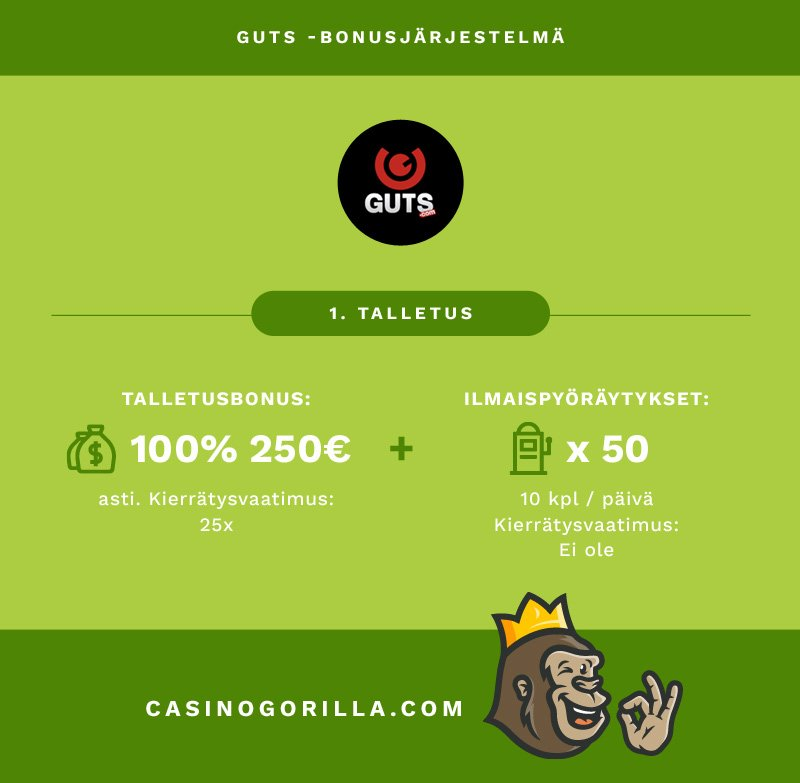Guts casino talletusbonukset ja ilmaiskierrokset