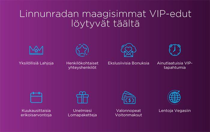 Genesis Casino VIP-edut