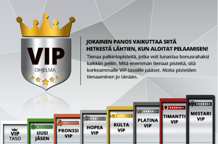PrimeSlots VIP-ohjelma