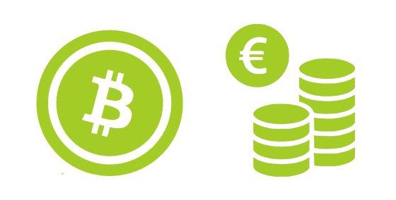 Rahansiirrot ja Bitcoin
